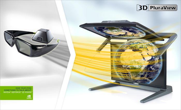 Der 3D PluraView von Schneider Digital ist DIE Alternative zum NVIDIA 3D Vision Pro