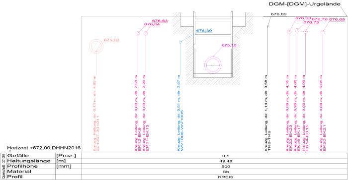 Bild: aRES Datensysteme